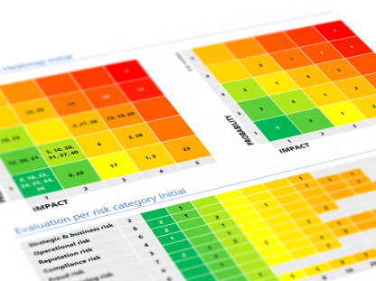 Risk Control Self Assessment Template (RCSA)